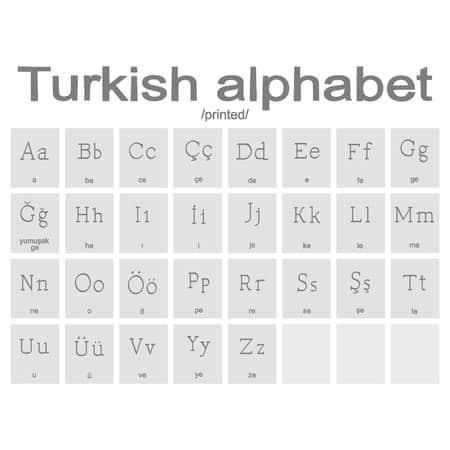 الحروف الأبجدية التركية ونطقها بالصوت والشرح المفصل