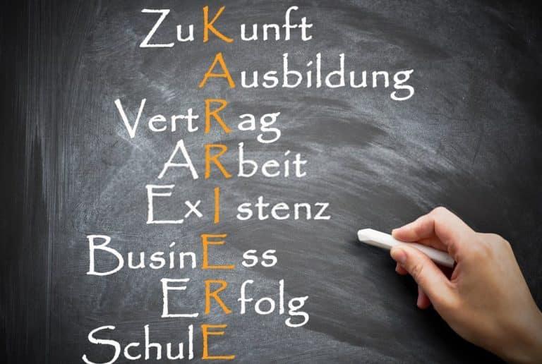 شرح Futur II المستقبل التام في اللغة الالمانية